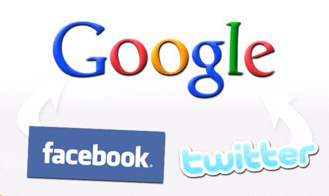 SEO e social network: link building attraverso Facebook e Twitter